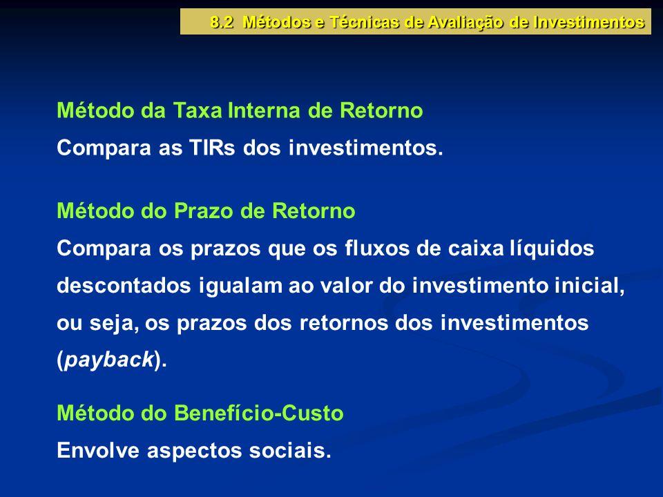 Método da Taxa Interna de Retorno Compara as TIRs dos investimentos.