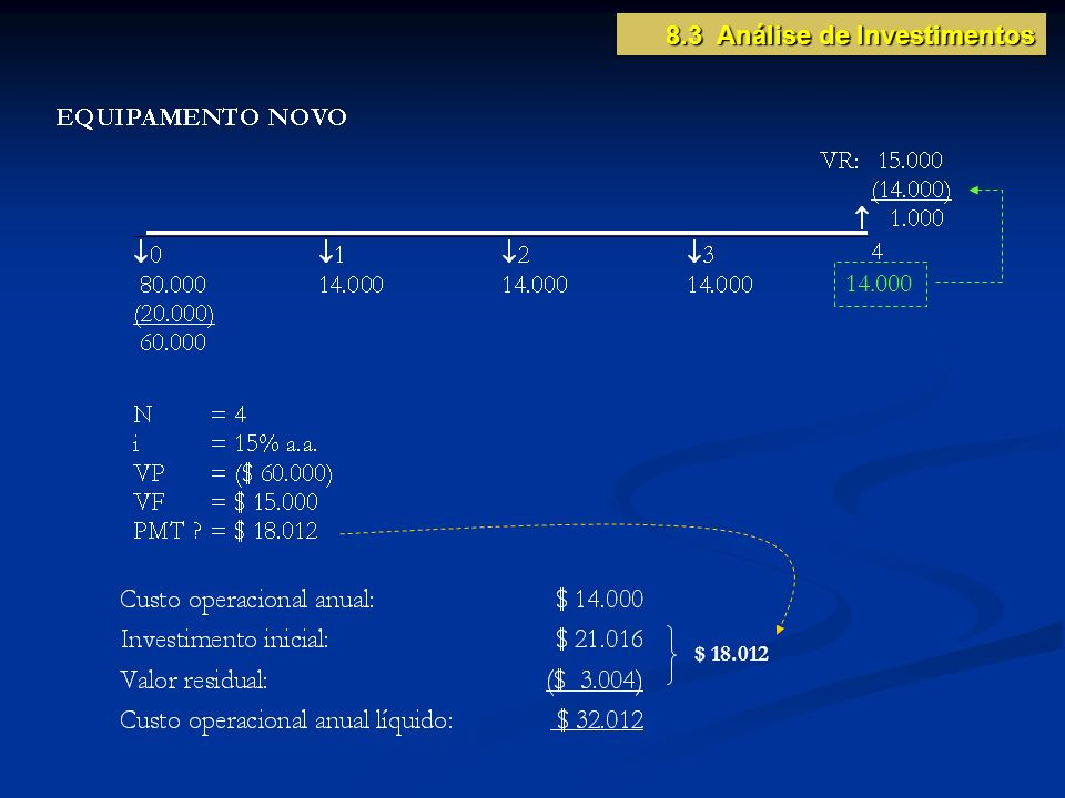 8.3 Análise de Investimentos
