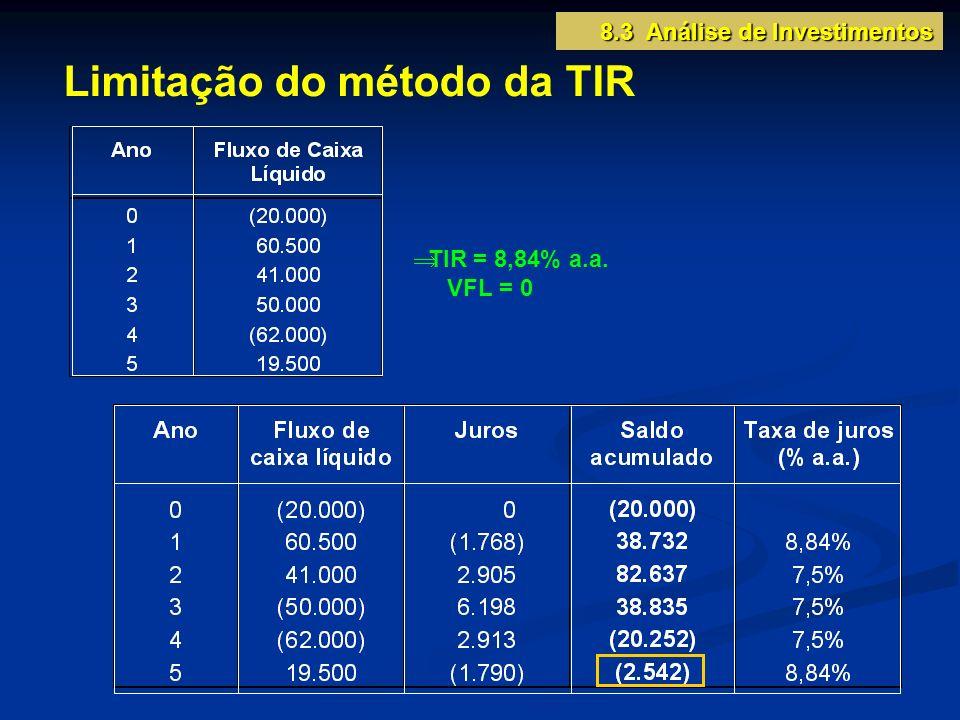 Limitação do método da TIR