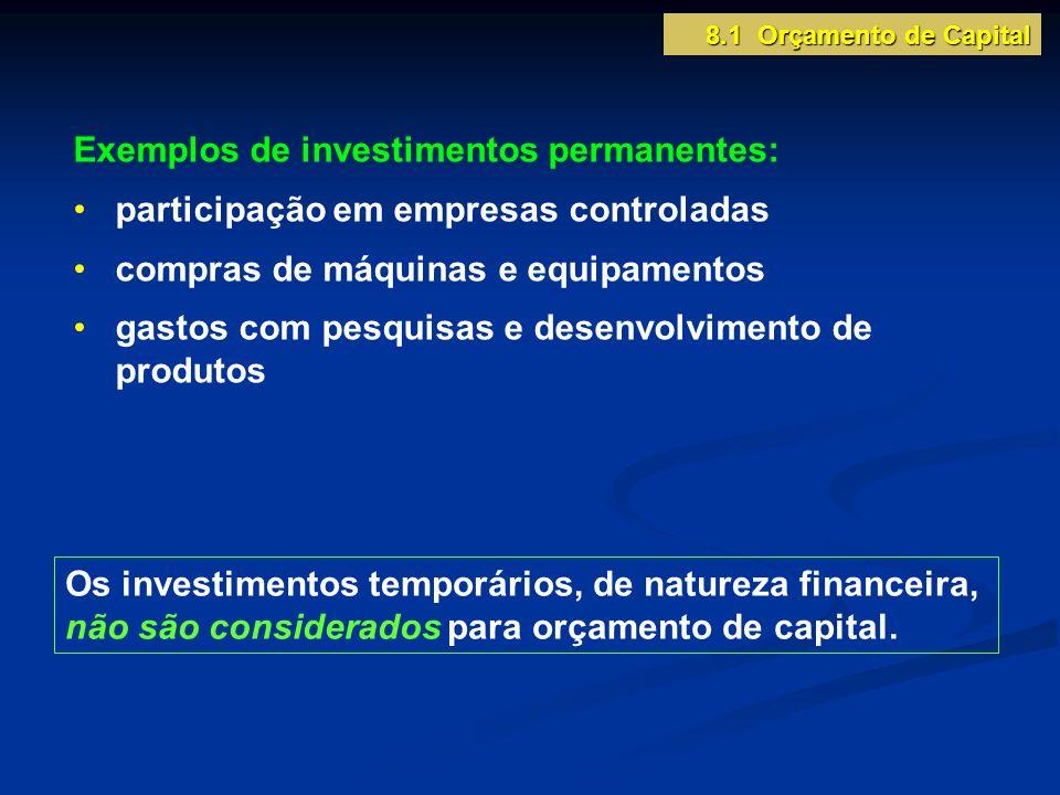 Exemplos de investimentos permanentes: