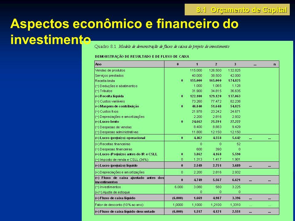 Aspectos econômico e financeiro do investimento