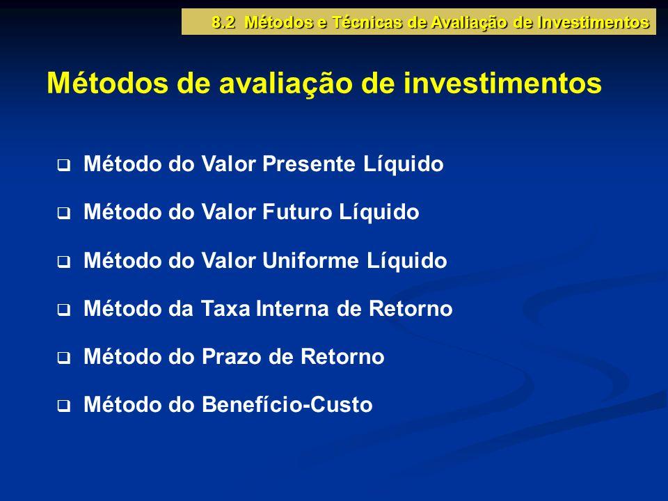 Métodos de avaliação de investimentos