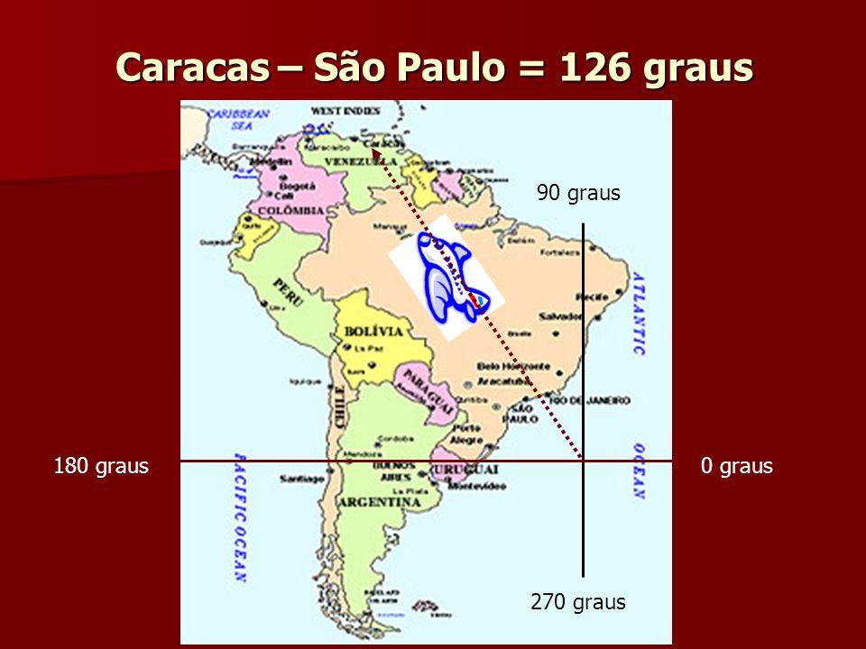 Caracas – São Paulo = 126 graus