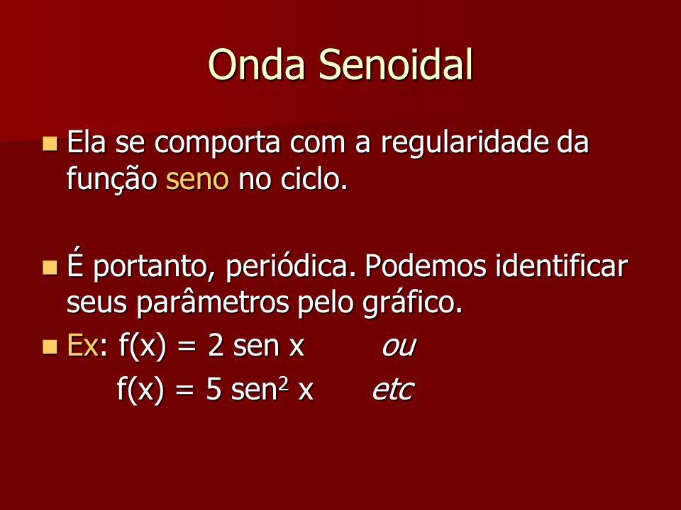 Onda Senoidal Ela se comporta com a regularidade da função seno no ciclo. É portanto, periódica. Podemos identificar seus parâmetros pelo gráfico.