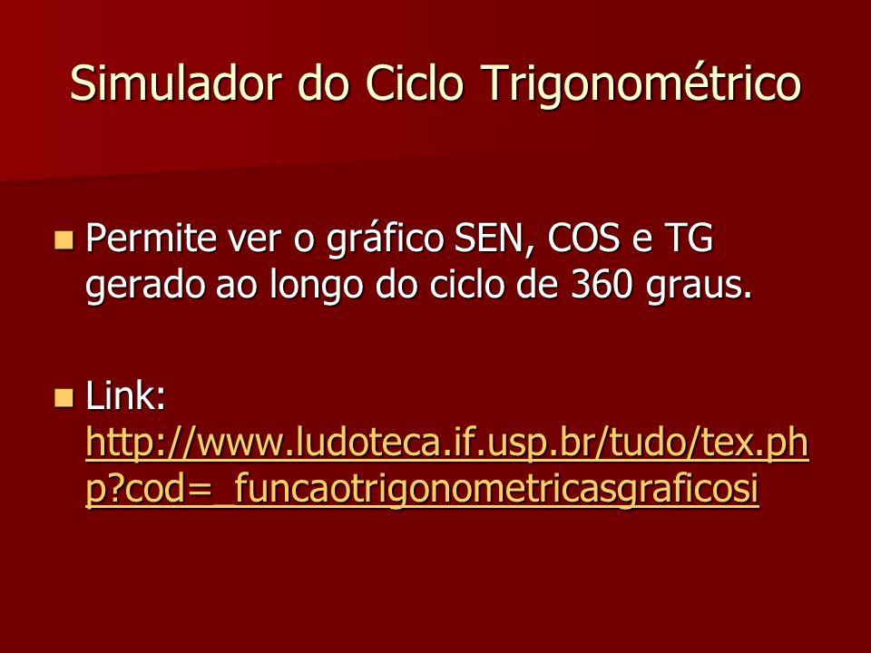 Simulador do Ciclo Trigonométrico