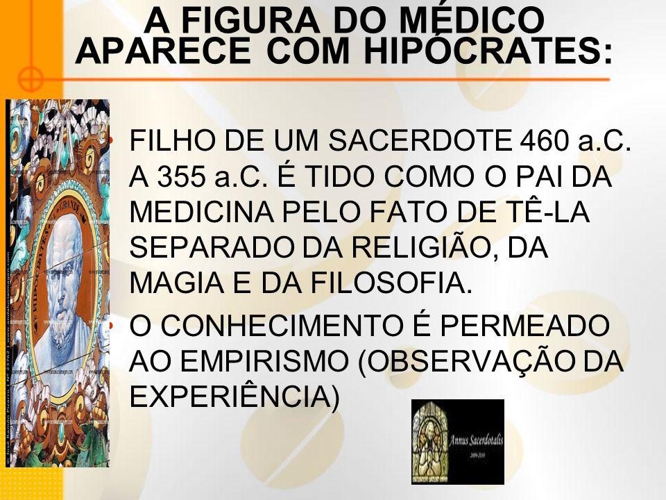 A FIGURA DO MÉDICO APARECE COM HIPÓCRATES: