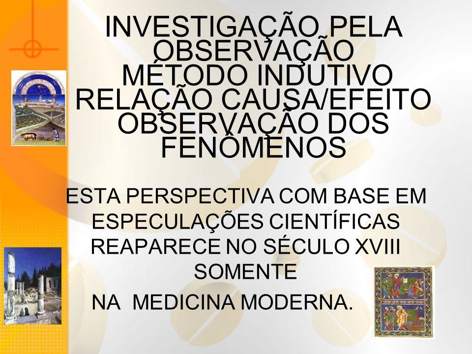 INVESTIGAÇÃO PELA OBSERVAÇÃO MÉTODO INDUTIVO RELAÇÃO CAUSA/EFEITO OBSERVAÇÃO DOS FENÔMENOS