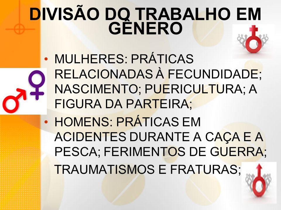 DIVISÃO DO TRABALHO EM GÊNERO