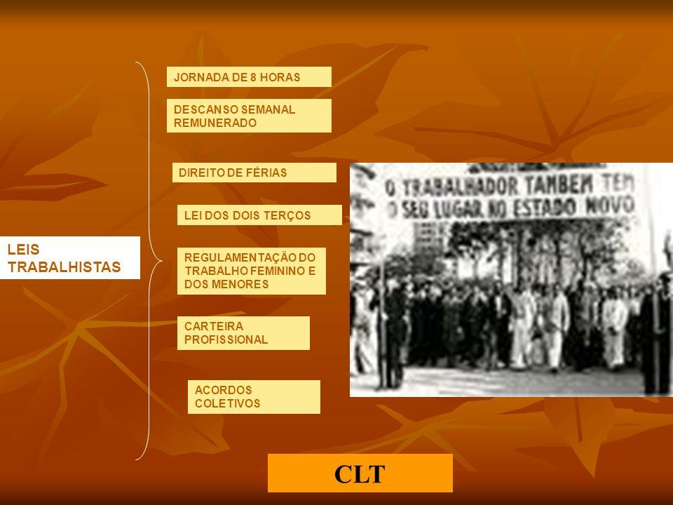 CLT LEIS TRABALHISTAS JORNADA DE 8 HORAS DESCANSO SEMANAL REMUNERADO