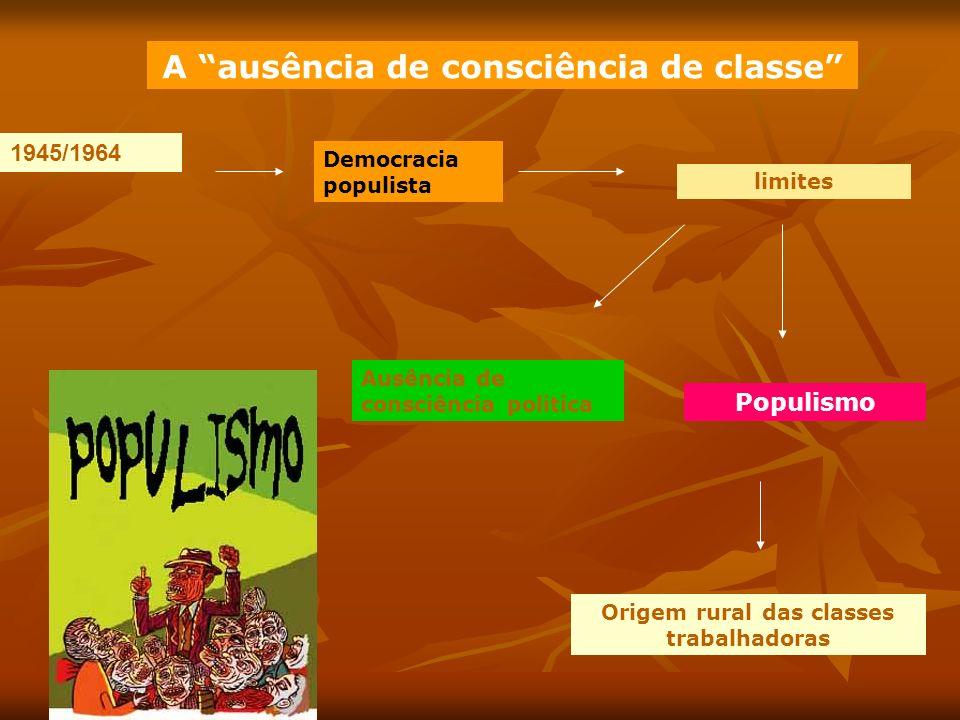 A ausência de consciência de classe