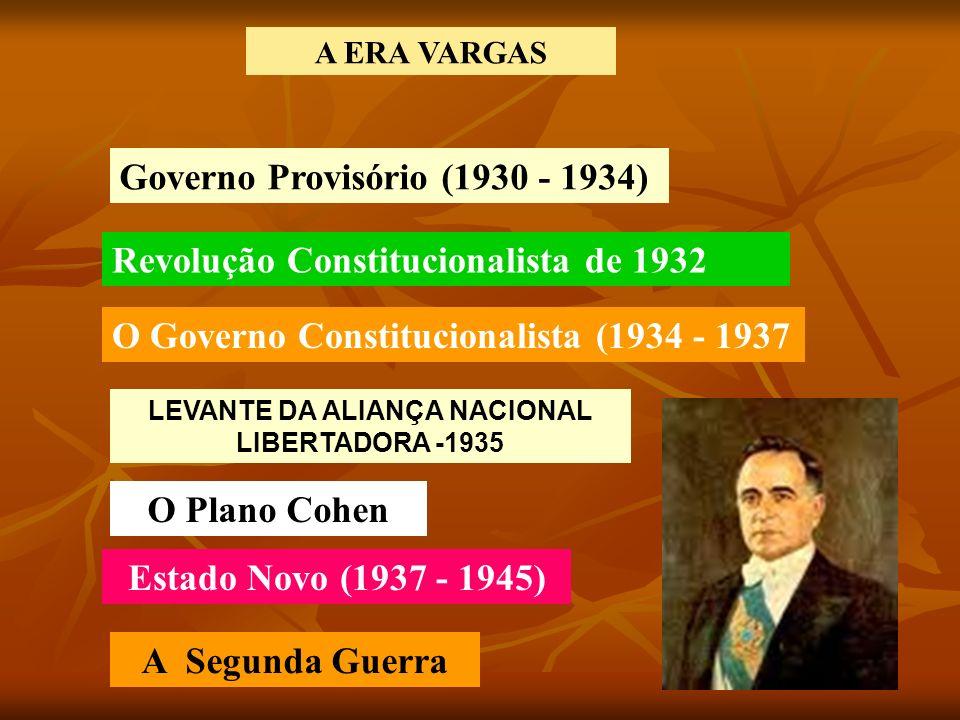 LEVANTE DA ALIANÇA NACIONAL LIBERTADORA -1935