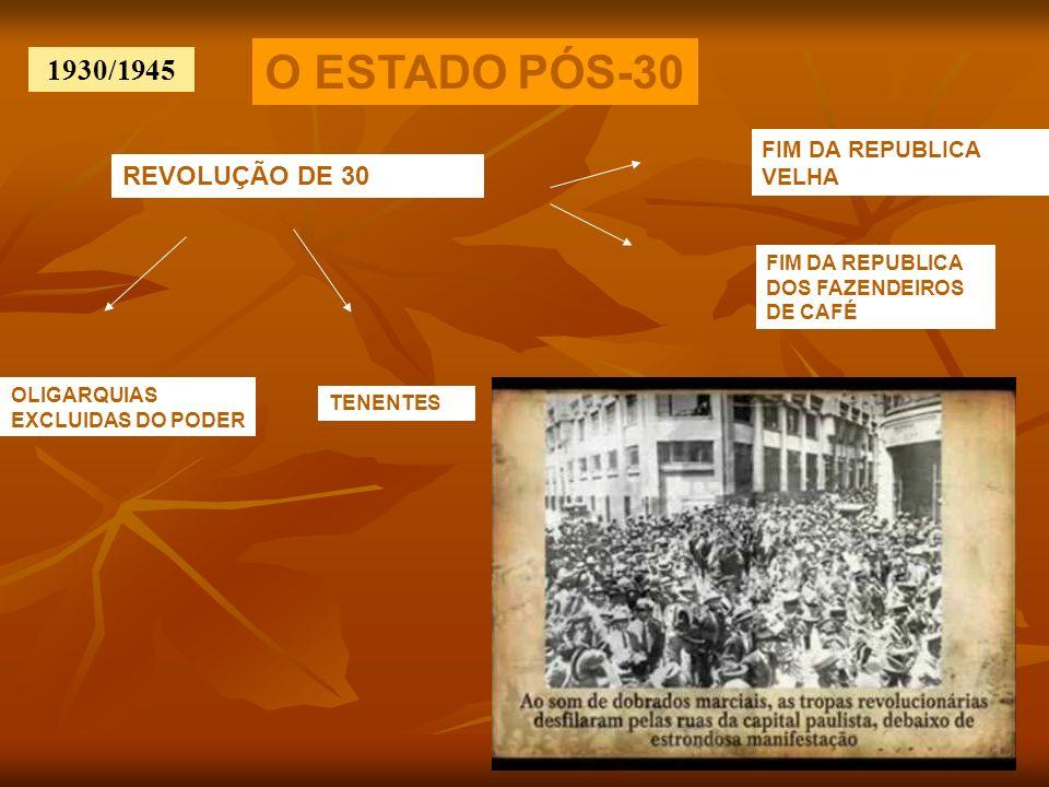 O ESTADO PÓS-30 1930/1945 REVOLUÇÃO DE 30 FIM DA REPUBLICA VELHA