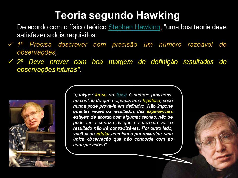 Teoria segundo Hawking