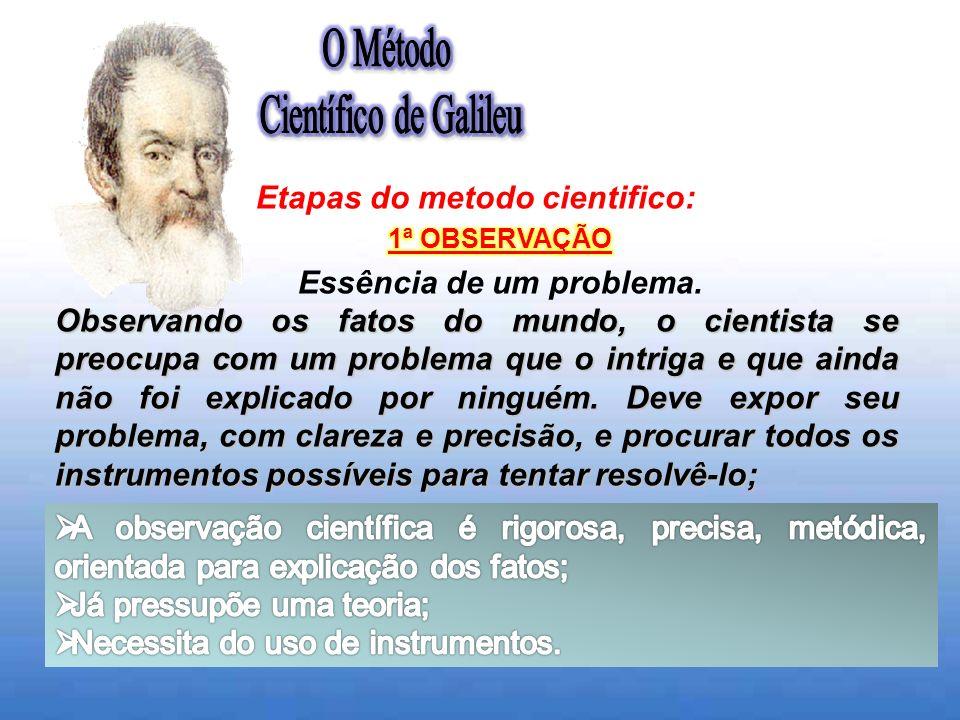 Etapas do metodo cientifico: Essência de um problema.