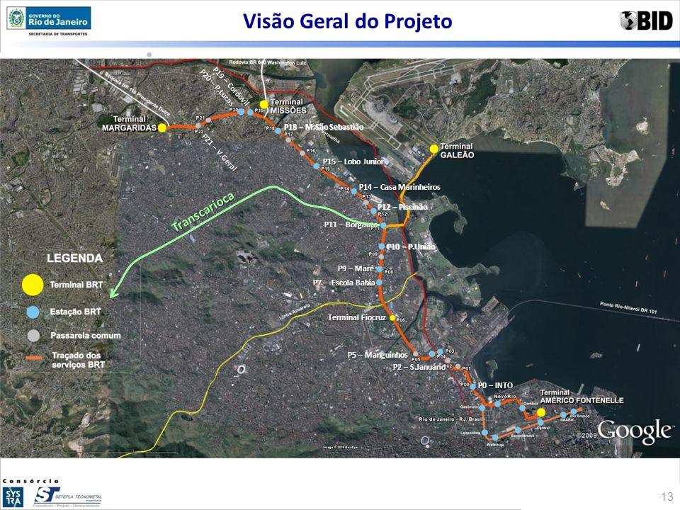 Visão Geral do Projeto Transcarioca 13 P19 – Cordovil P20 – P.Lucas