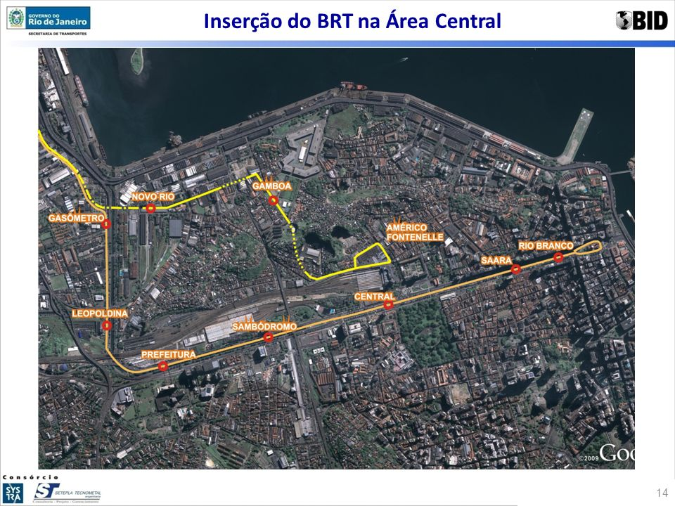 Inserção do BRT na Área Central