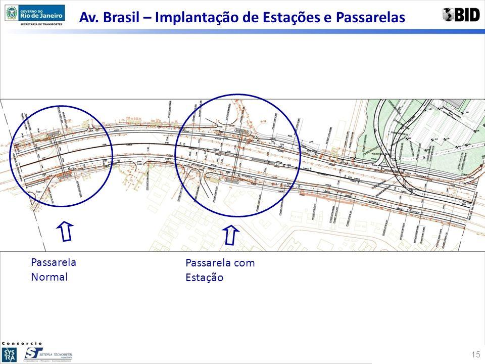 Av. Brasil – Implantação de Estações e Passarelas