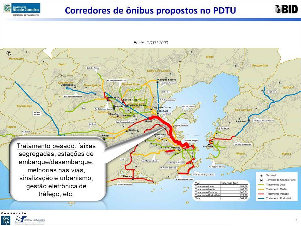 Corredores de ônibus propostos no PDTU