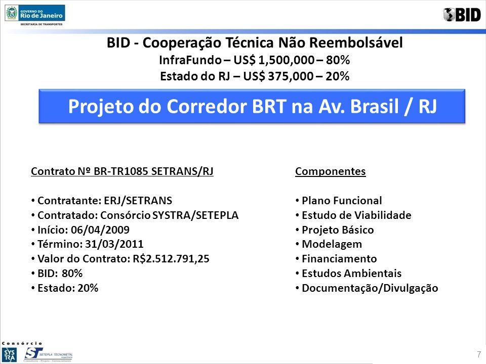 Projeto do Corredor BRT na Av. Brasil / RJ
