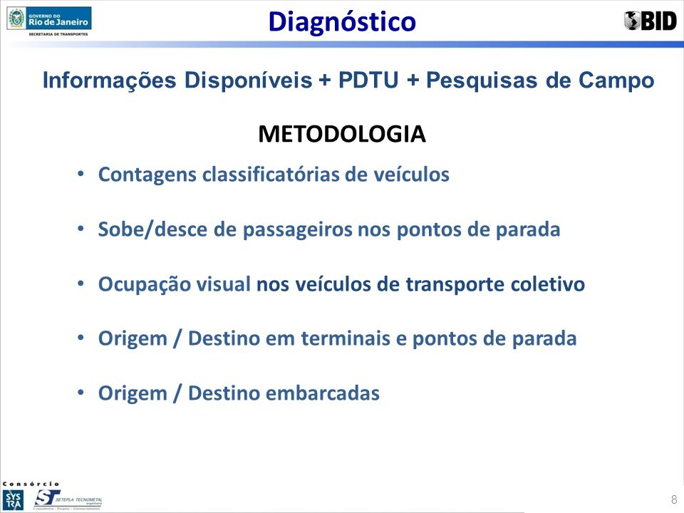 Diagnóstico METODOLOGIA