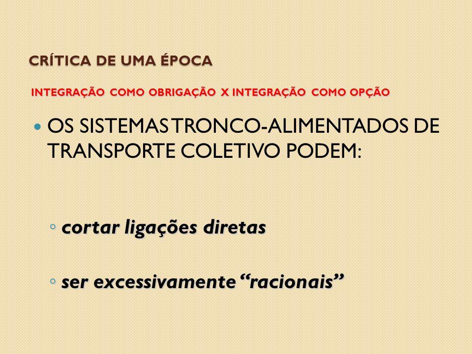 OS SISTEMAS TRONCO-ALIMENTADOS DE TRANSPORTE COLETIVO PODEM: