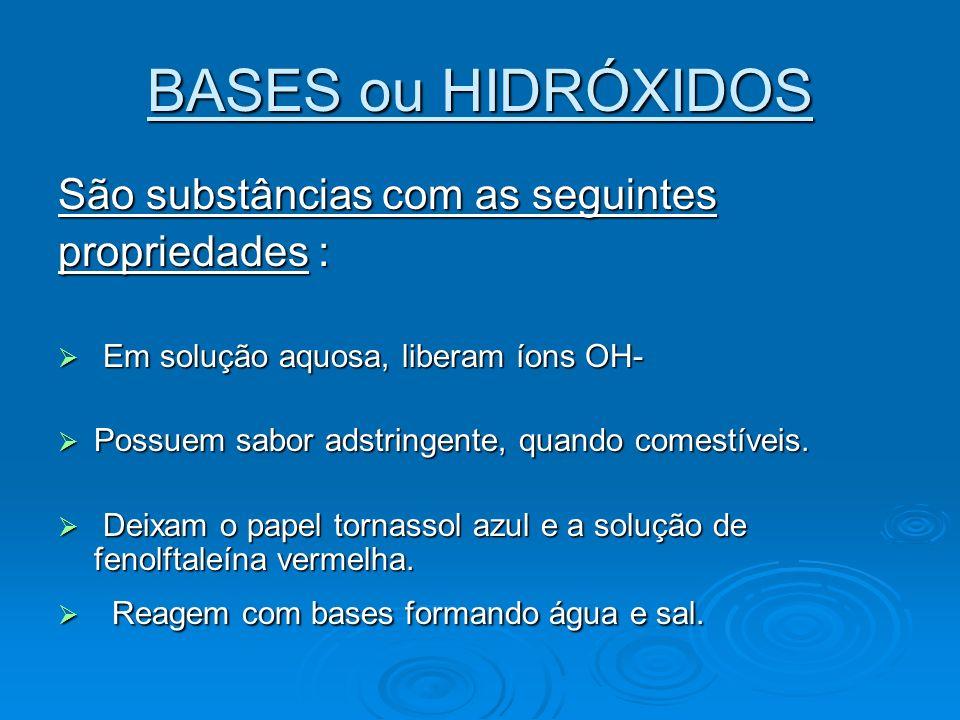 BASES ou HIDRÓXIDOS São substâncias com as seguintes propriedades :