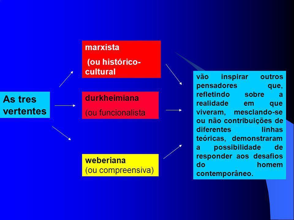 As tres vertentes marxista (ou histórico-cultural durkheimiana