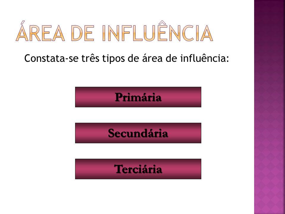 Constata-se três tipos de área de influência: