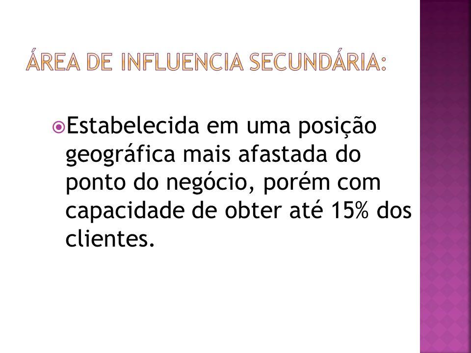 ÁREA DE INFLUENCIA SECUNDÁRIA: