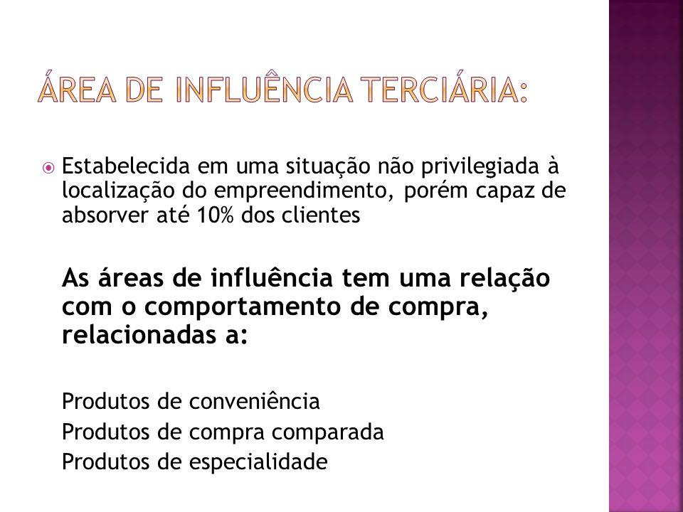 ÁREA DE INFLUÊNCIA TERCIÁRIA: