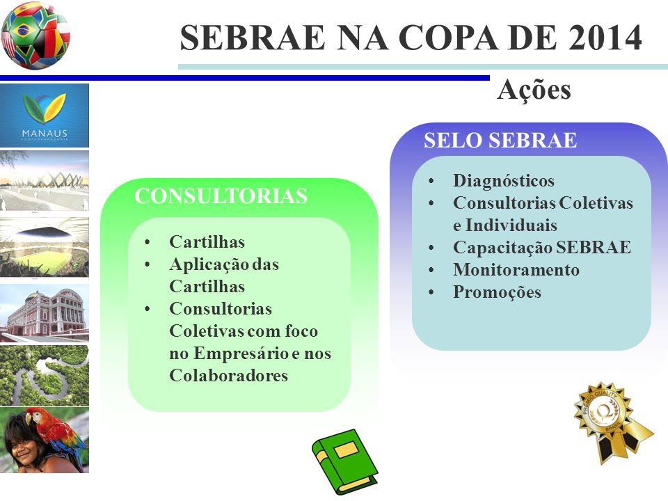 SEBRAE NA COPA DE 2014 Ações SELO SEBRAE CONSULTORIAS Diagnósticos