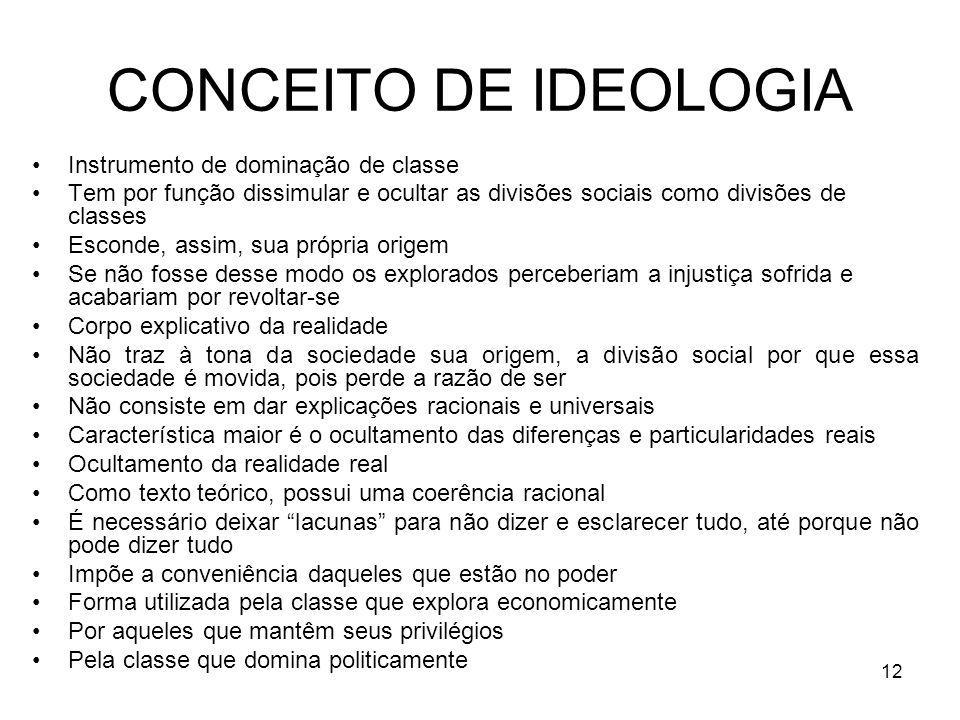 CONCEITO DE IDEOLOGIA Instrumento de dominação de classe