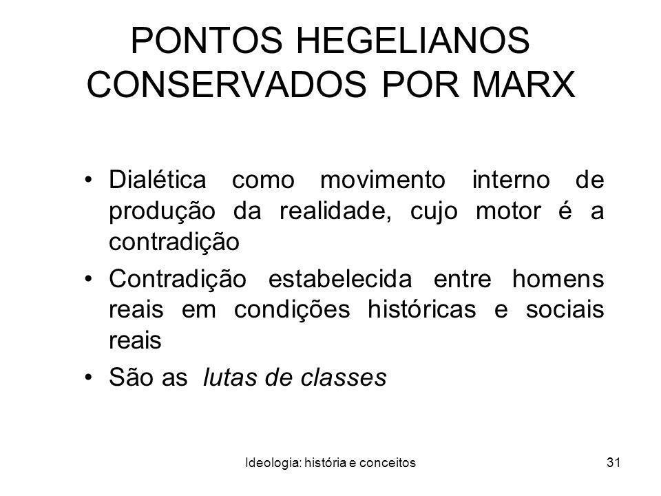 PONTOS HEGELIANOS CONSERVADOS POR MARX