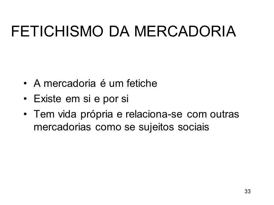 FETICHISMO DA MERCADORIA