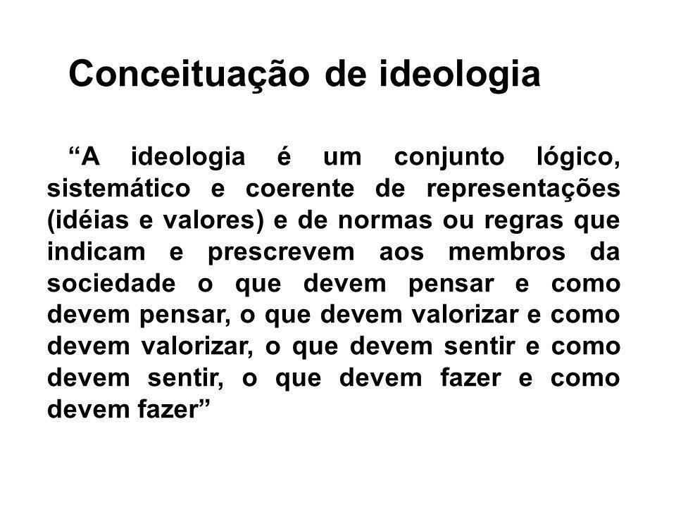 Conceituação de ideologia