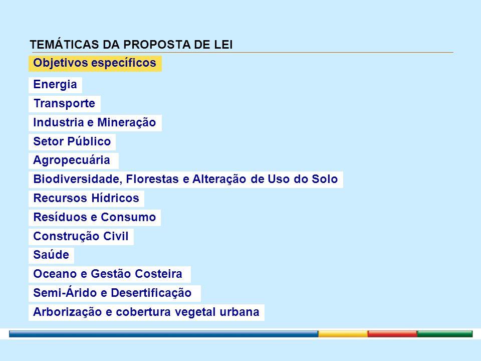 TEMÁTICAS DA PROPOSTA DE LEI