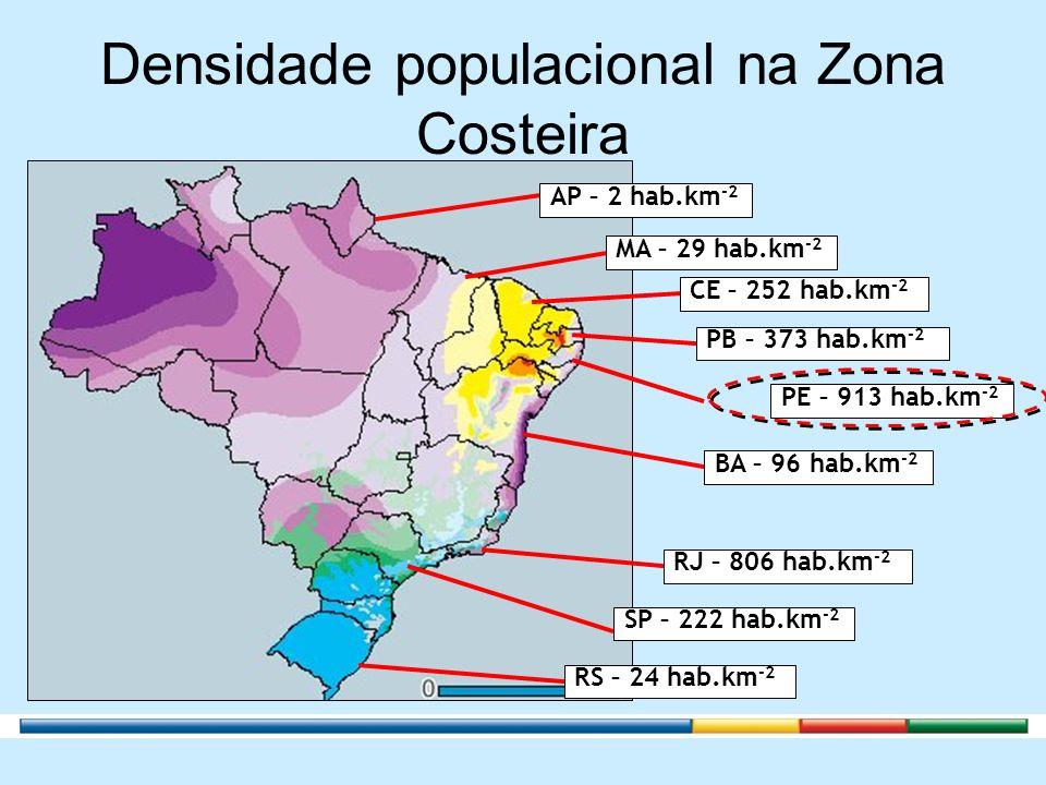Densidade populacional na Zona Costeira
