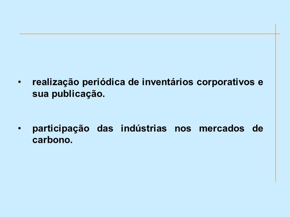 realização periódica de inventários corporativos e sua publicação.