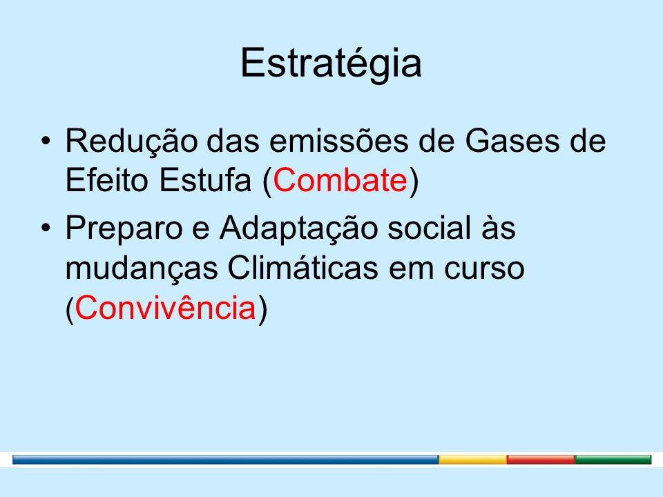Estratégia Redução das emissões de Gases de Efeito Estufa (Combate)