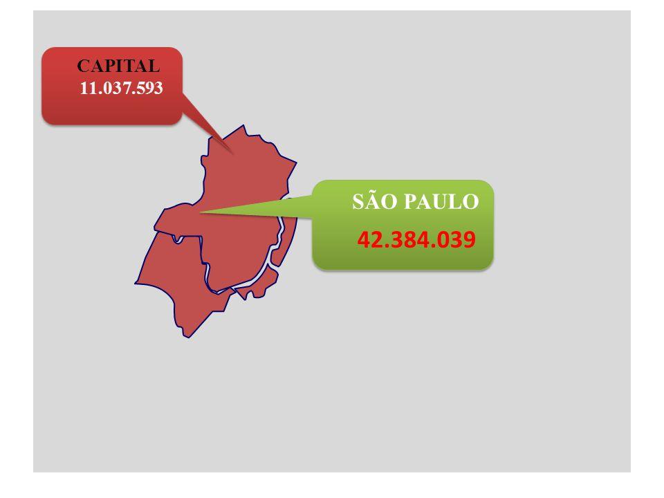 CAPITAL 11.037.593 SÃO PAULO 42.384.039