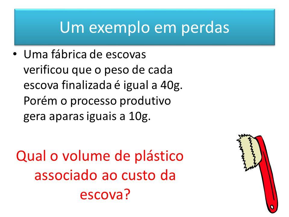 Qual o volume de plástico associado ao custo da escova