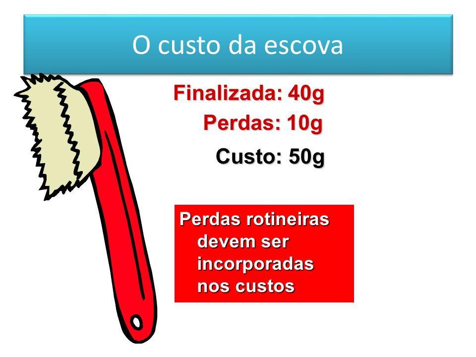 O custo da escova Finalizada: 40g Perdas: 10g Custo: 50g