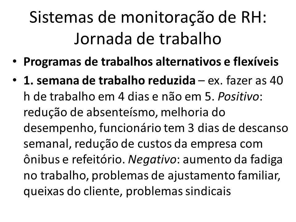 Sistemas de monitoração de RH: Jornada de trabalho