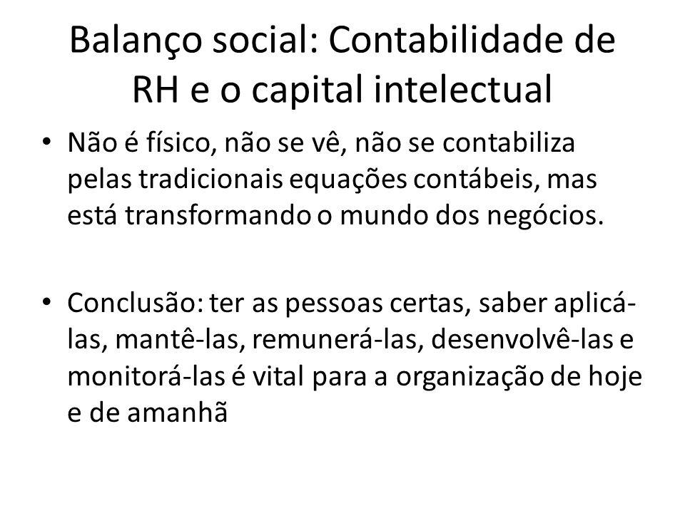 Balanço social: Contabilidade de RH e o capital intelectual