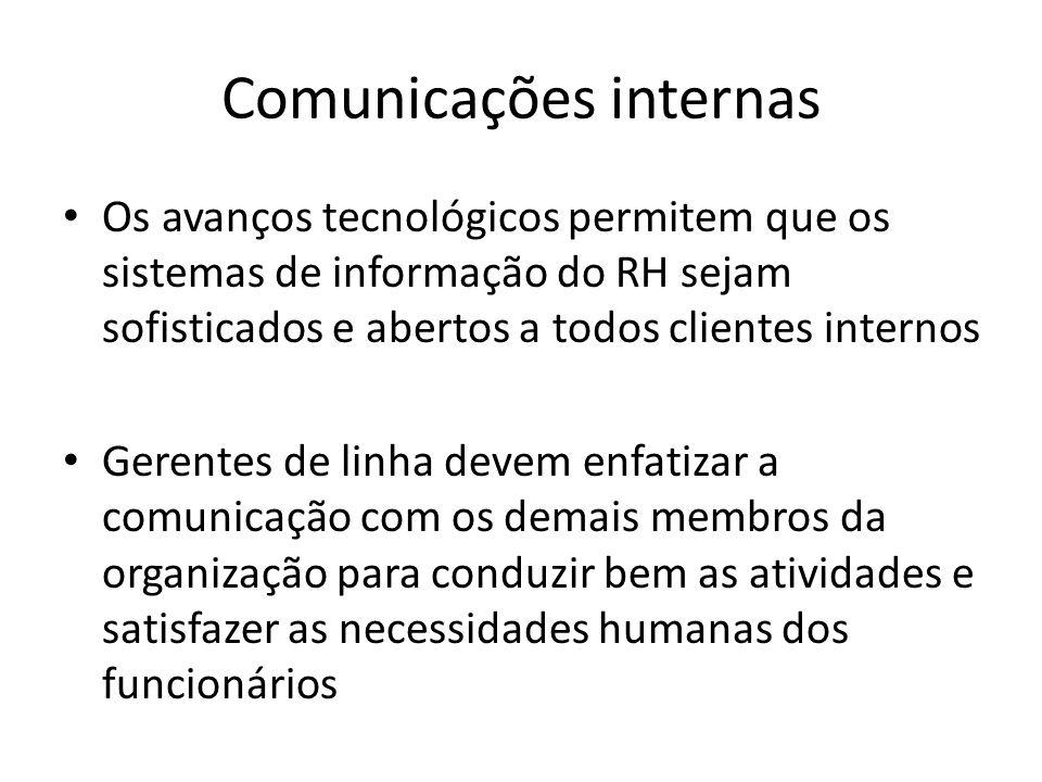 Comunicações internas
