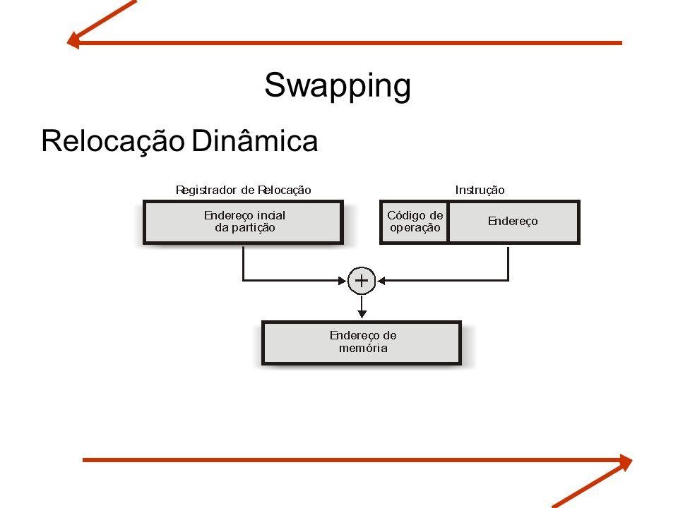 Swapping Relocação Dinâmica