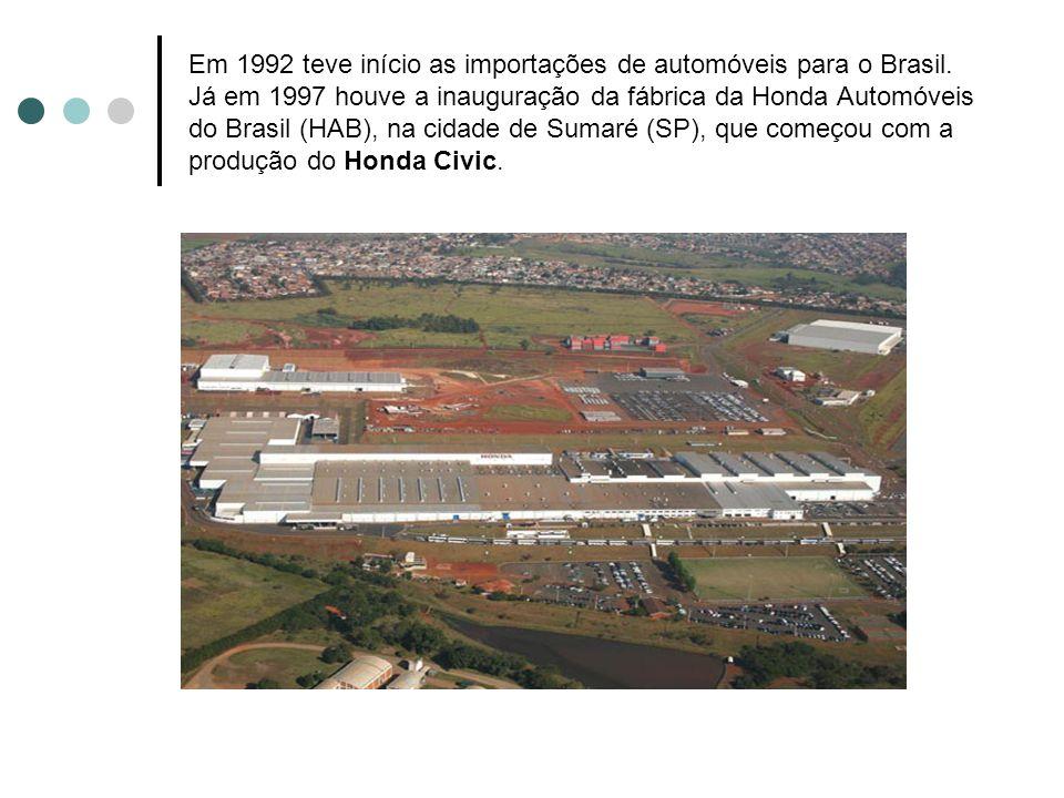 Em 1992 teve início as importações de automóveis para o Brasil