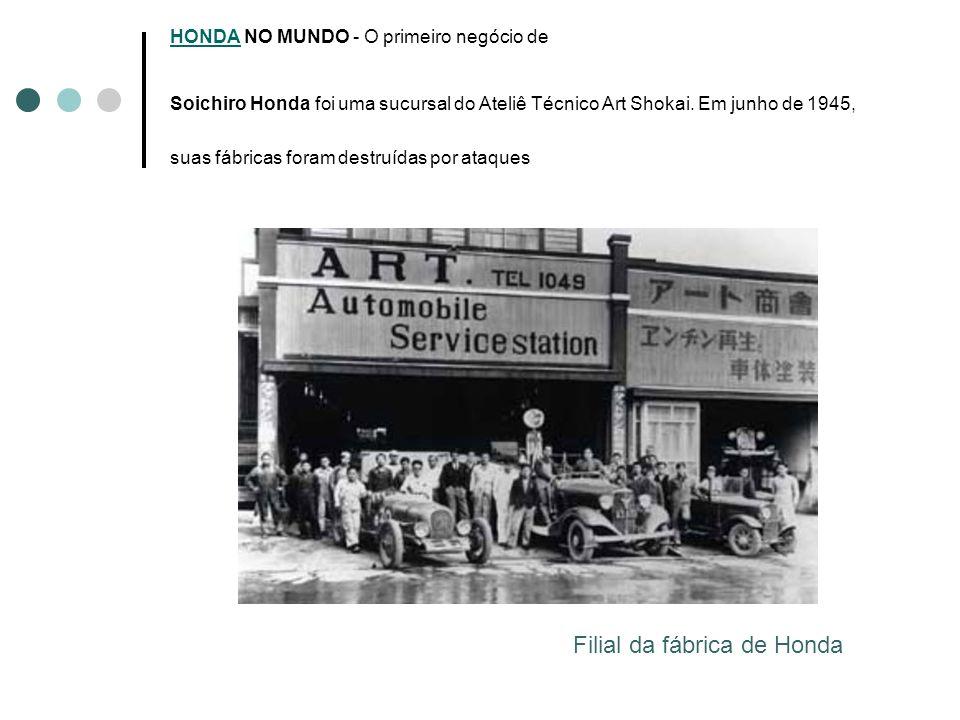 Filial da fábrica de Honda