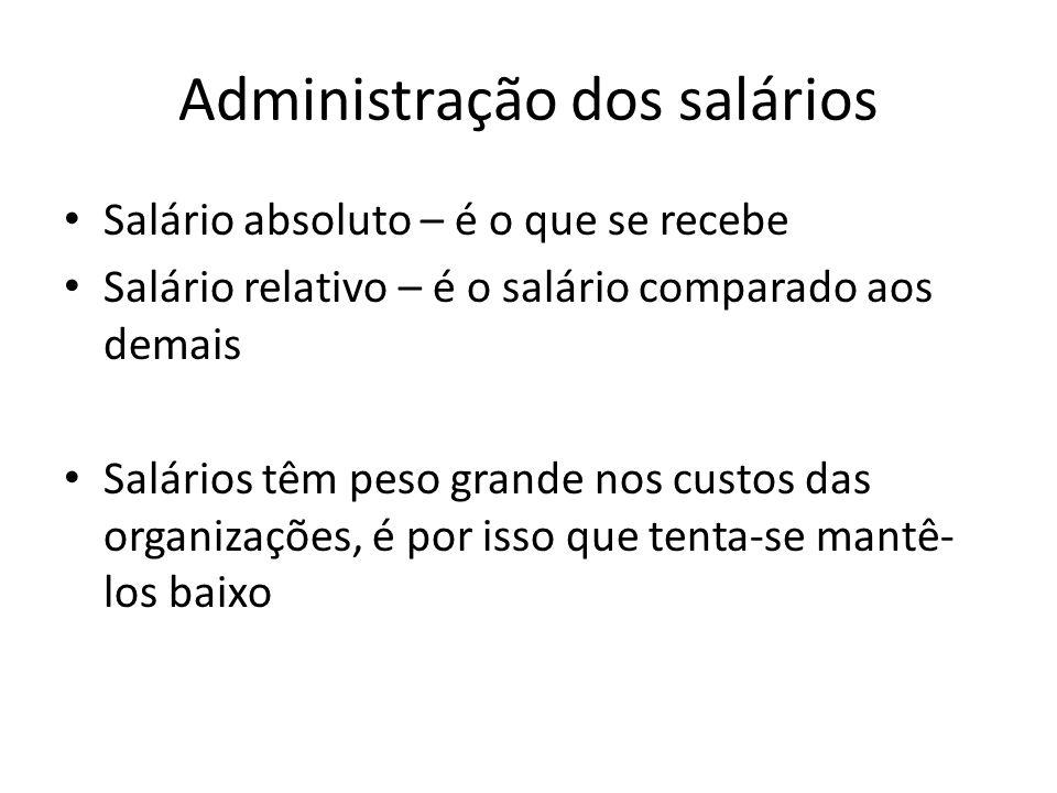 Administração dos salários