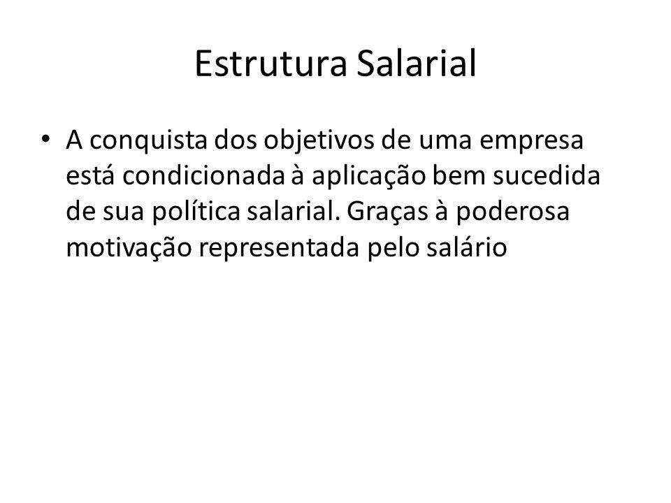 Estrutura Salarial